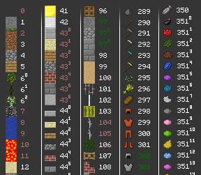 Список всех материалов и предметов по ID